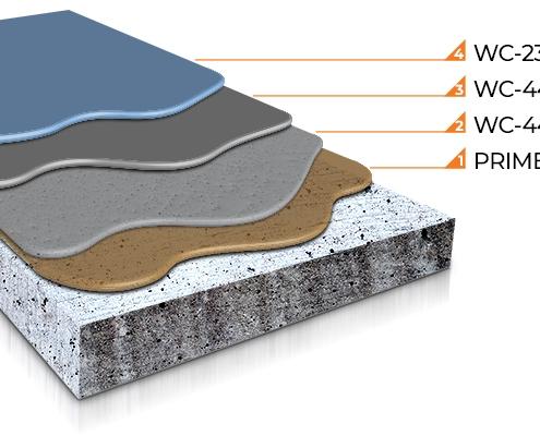Concrete Floor Coating Systems 1